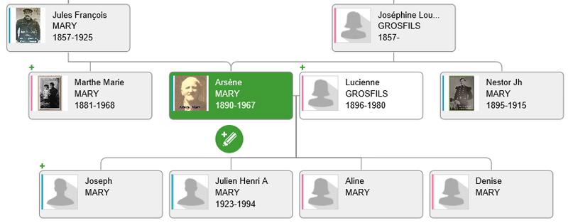 extrait genealogie mary
