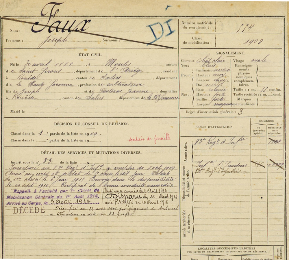 faux joseph 1888 Moulis