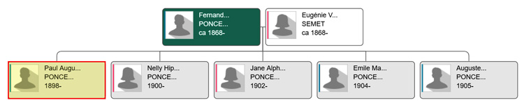 asu extrait genealogie