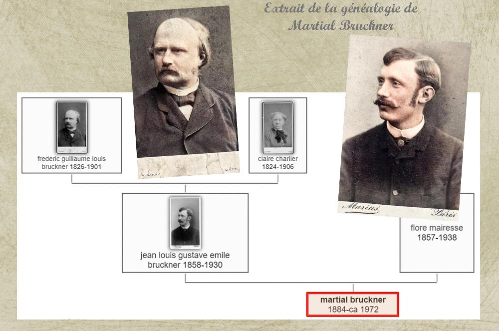 asu extrait généalogie Martial Bruckner père & grand-père