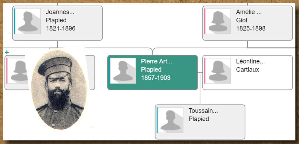 asu toussaint genealogie
