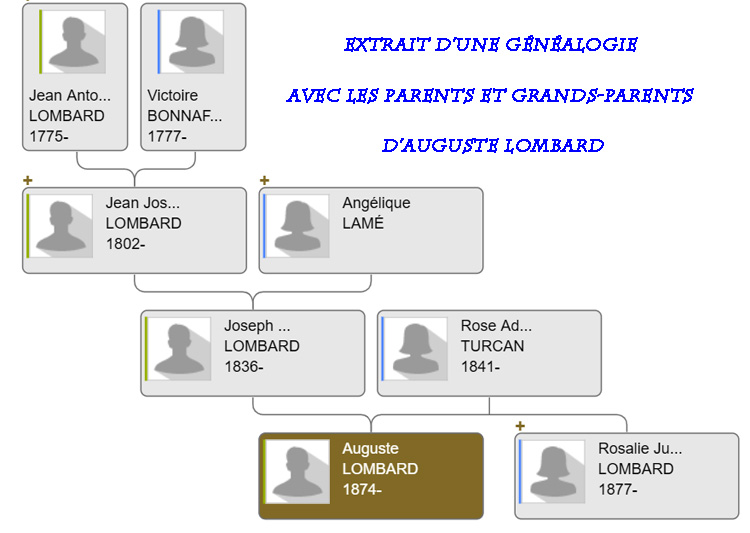 asu extrait généalogie lombard auguste
